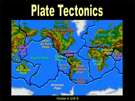 Plate Tectonics.png