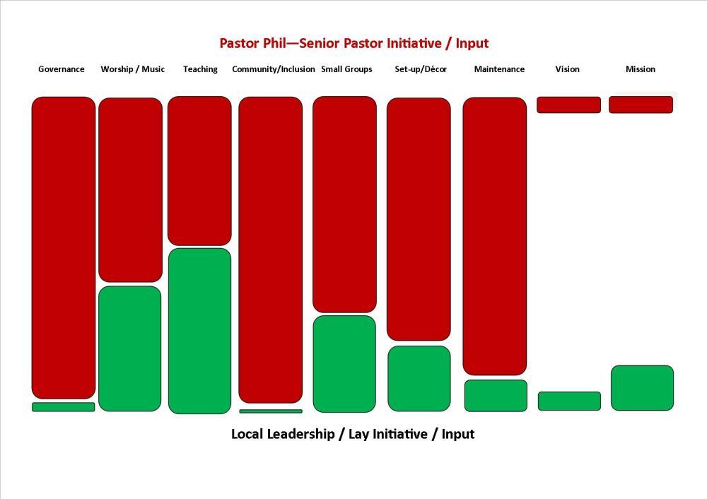pastoral shapes 1.jpg
